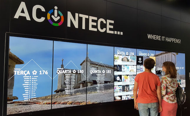 Interactive Porto Tourism Welcome Center